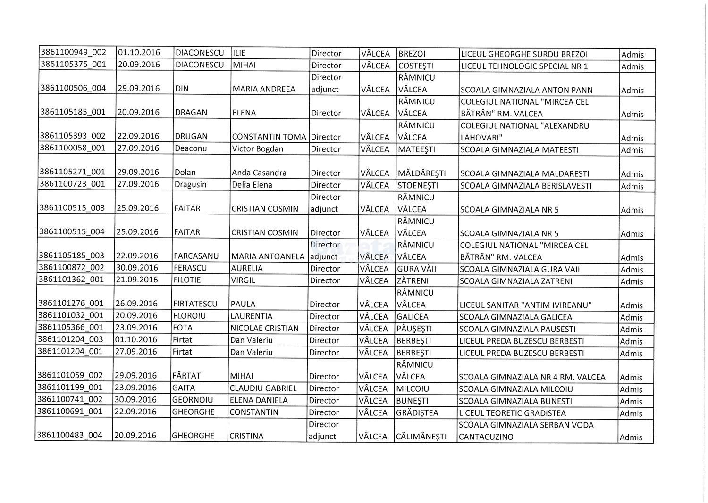 lista-candidatiilor-admisi-3