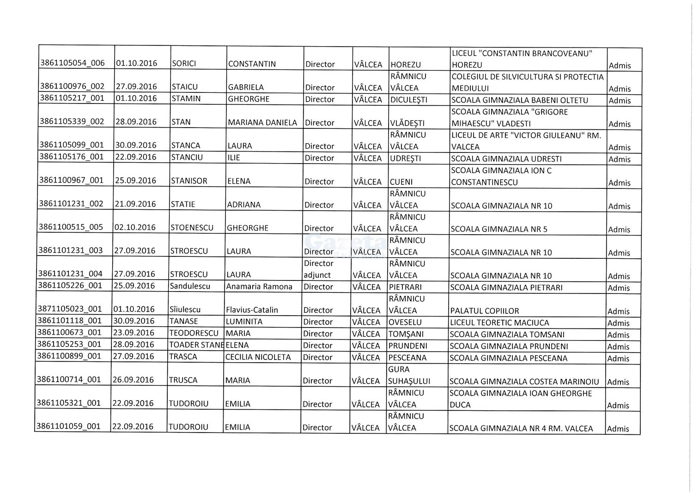 lista-candidatiilor-admisi-8