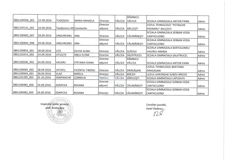 lista-candidatiilor-admisi-9