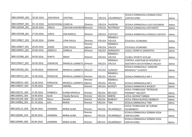 lista-candidatiilor-admisi-4