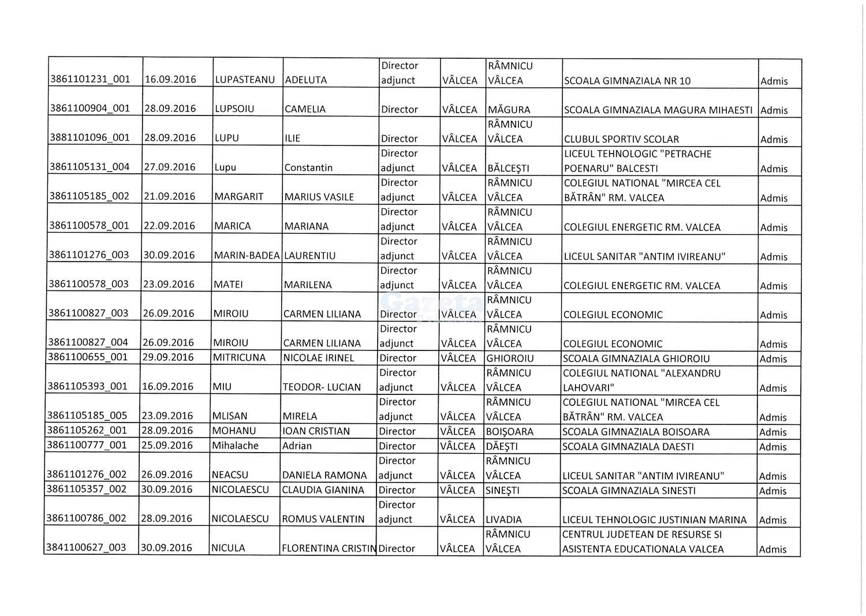 lista-candidatiilor-admisi-5