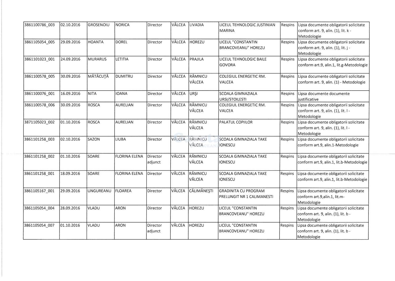 lista-candidatilor-respinsi-2