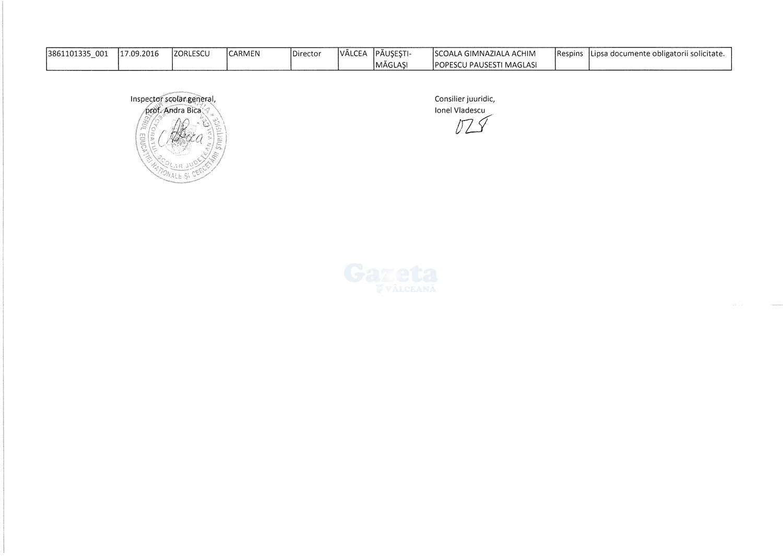 lista-candidatilor-respinsi-3